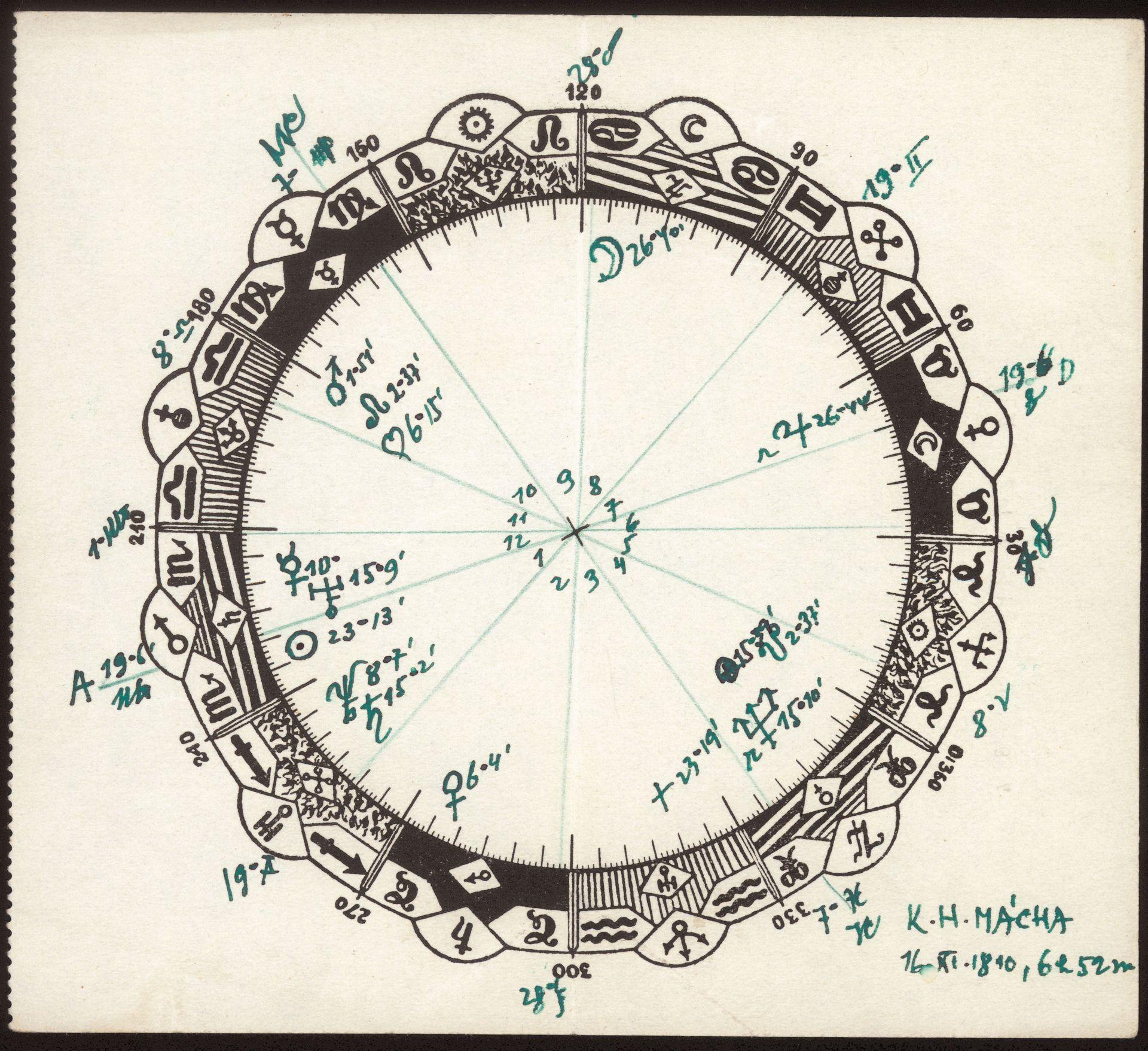 horoskop mácha.jpg